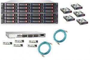 Storage.Area.Network
